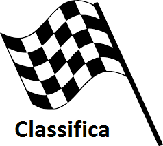 classifica straceccano